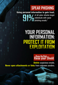 Download the NCSC Spear Phishing Poster
